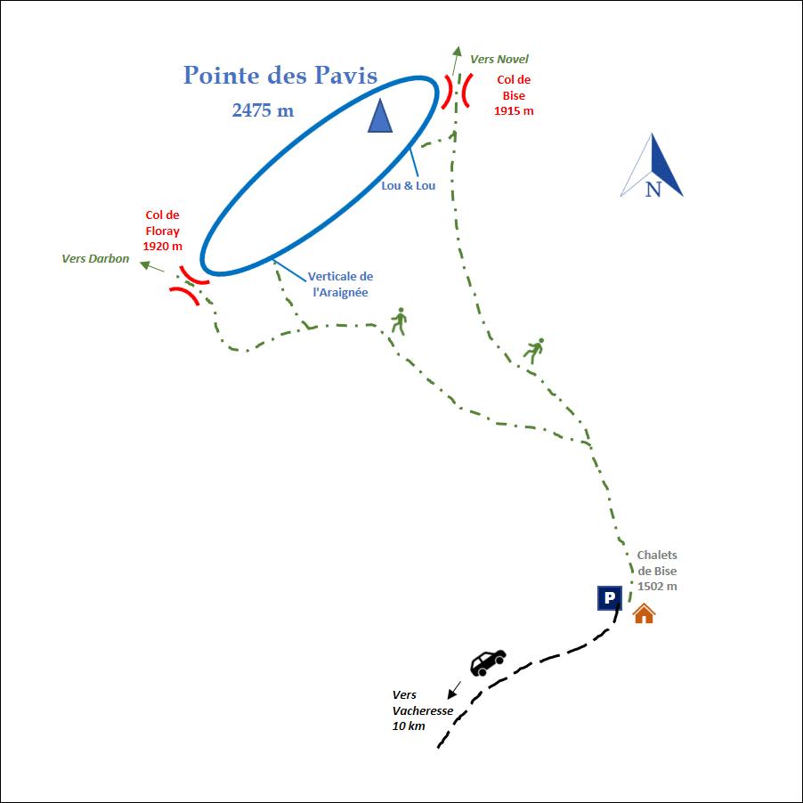 Pavis - Accès général