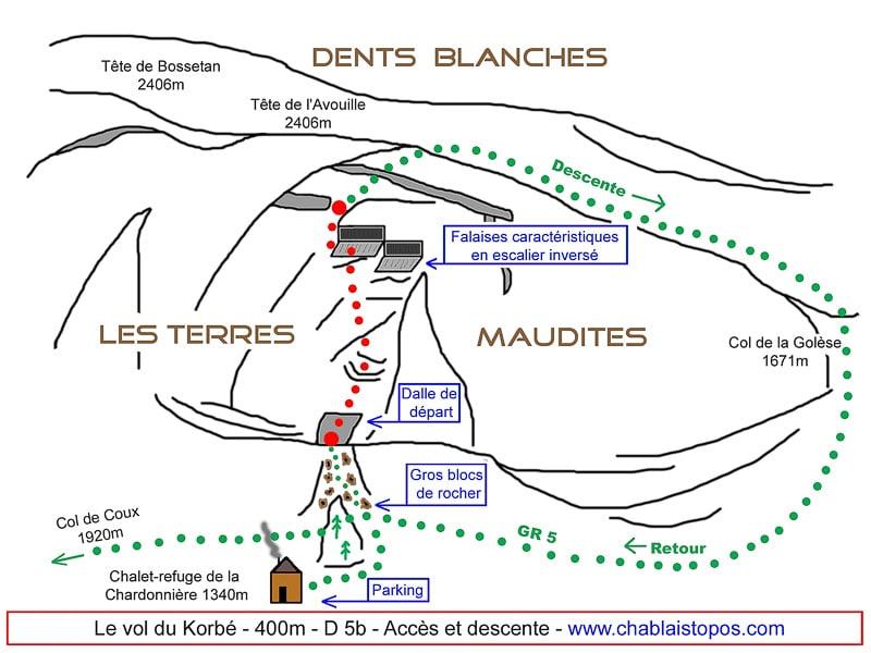 Vol du Korbé / Marche d'approche et descente